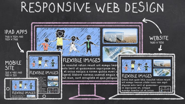 wordpress-responsive-design